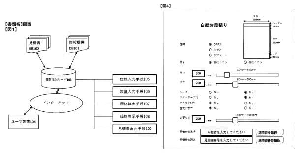 ビジネスモデル特許、OPP袋の自動見積もり出願事例