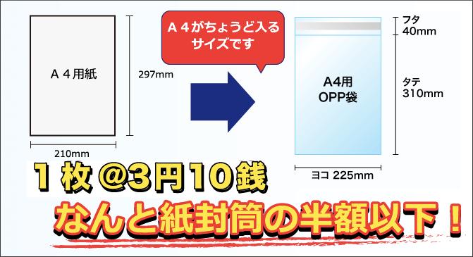 A4用紙がちょうど入るサイズのA4用OPP袋は、1枚@2円89銭。なんと紙封筒の半額以下!