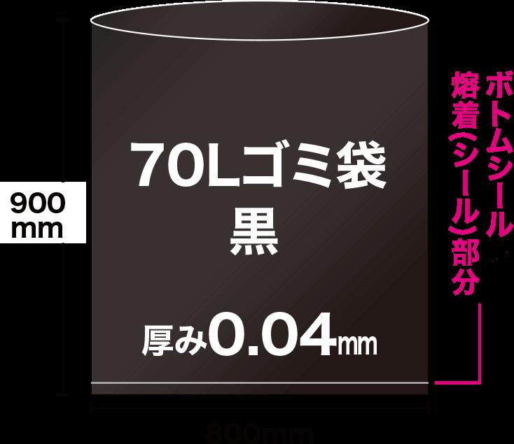 70Lの黒ゴミ袋は、ヨコ80cm×タテ90cmで、袋の底にボトムシール溶着(シール)部分があります。