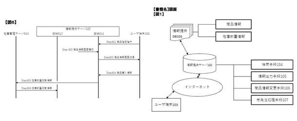 ビジネスモデル特許、リアルタイム在庫表示の出願事例